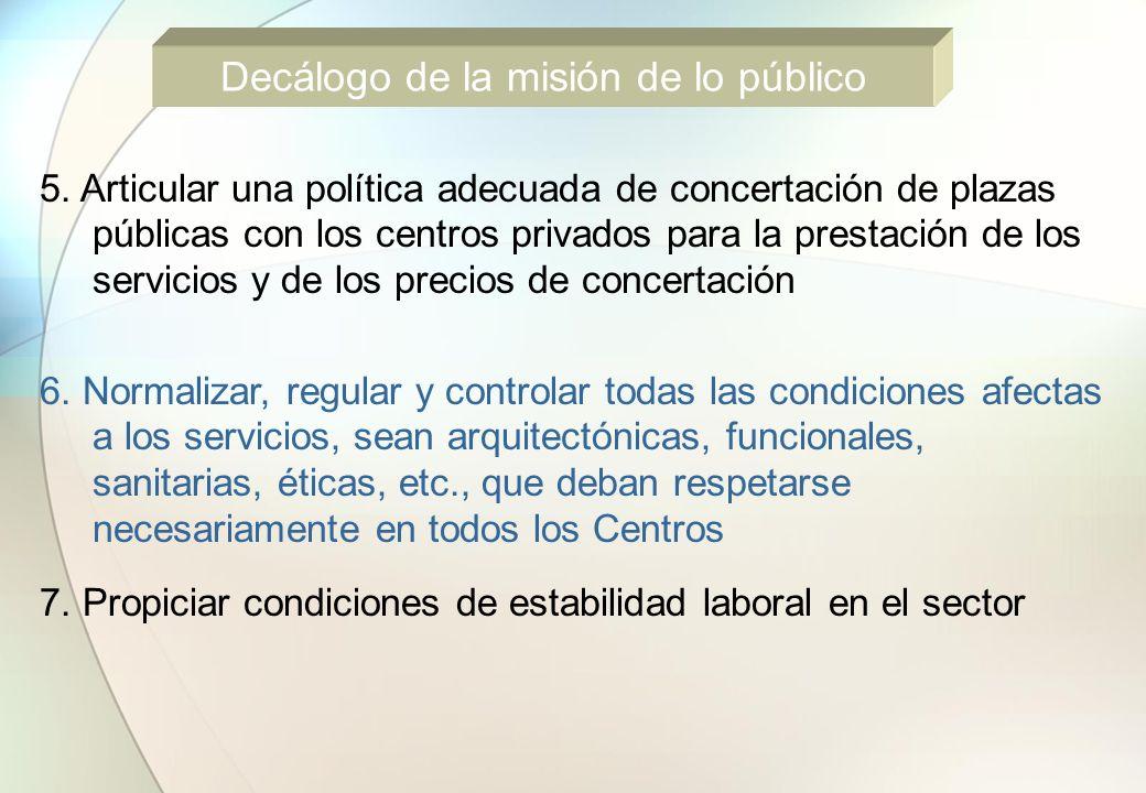 5. Articular una política adecuada de concertación de plazas públicas con los centros privados para la prestación de los servicios y de los precios de