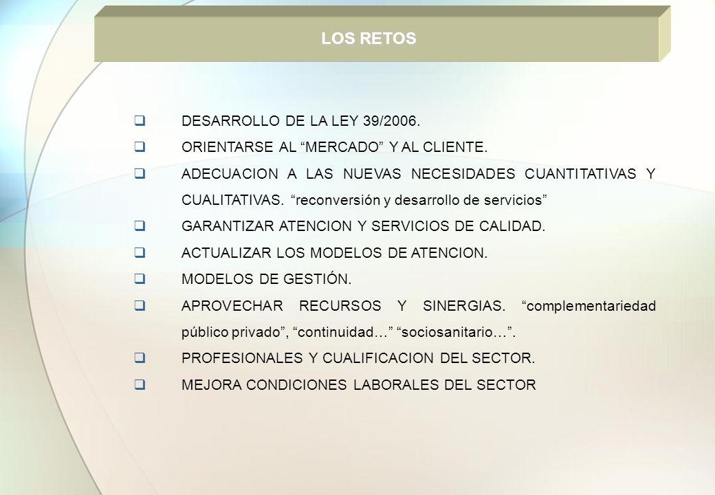 DESARROLLO DE LA LEY 39/2006. ORIENTARSE AL MERCADO Y AL CLIENTE. ADECUACION A LAS NUEVAS NECESIDADES CUANTITATIVAS Y CUALITATIVAS. reconversión y des