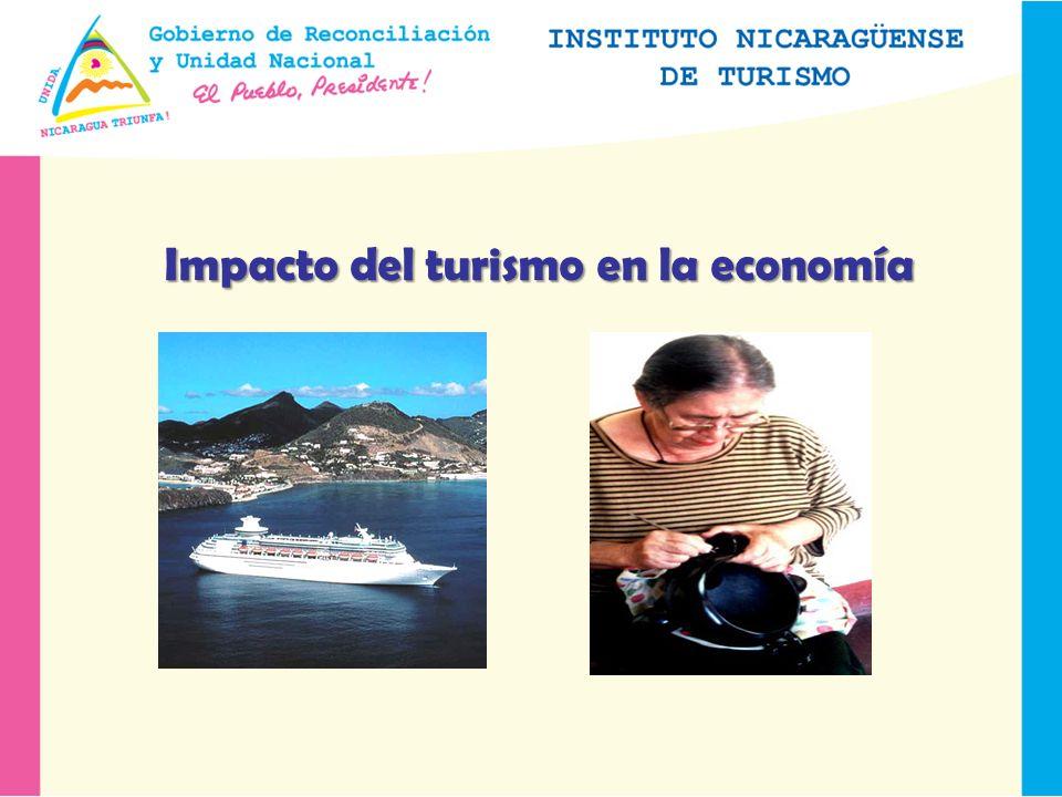 Impacto del turismo en la economía