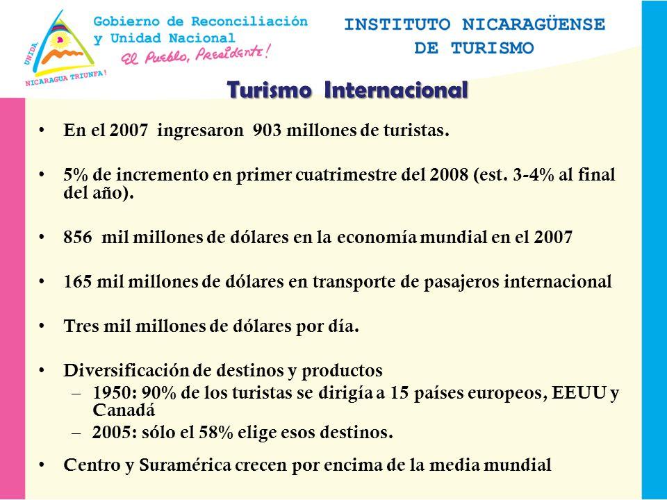 En el 2007 ingresaron 903 millones de turistas.