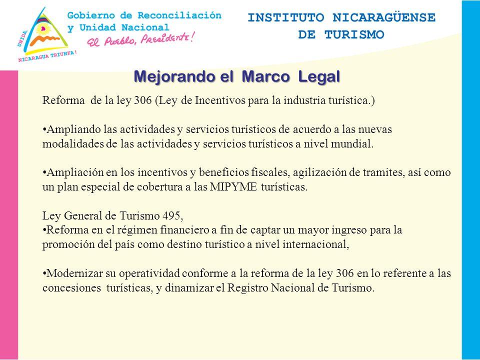 Mejorando el Marco Legal Reforma de la ley 306 (Ley de Incentivos para la industria turística.) Ampliando las actividades y servicios turísticos de acuerdo a las nuevas modalidades de las actividades y servicios turísticos a nivel mundial.