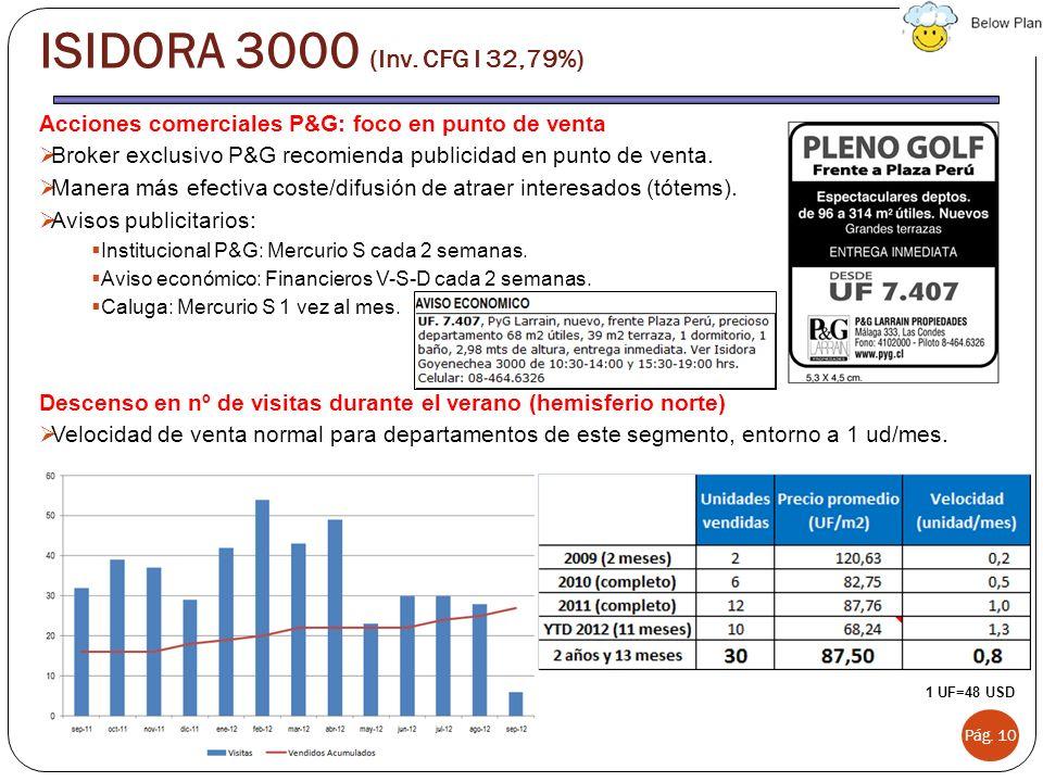 Acciones comerciales P&G: foco en punto de venta Broker exclusivo P&G recomienda publicidad en punto de venta. Manera más efectiva coste/difusión de a
