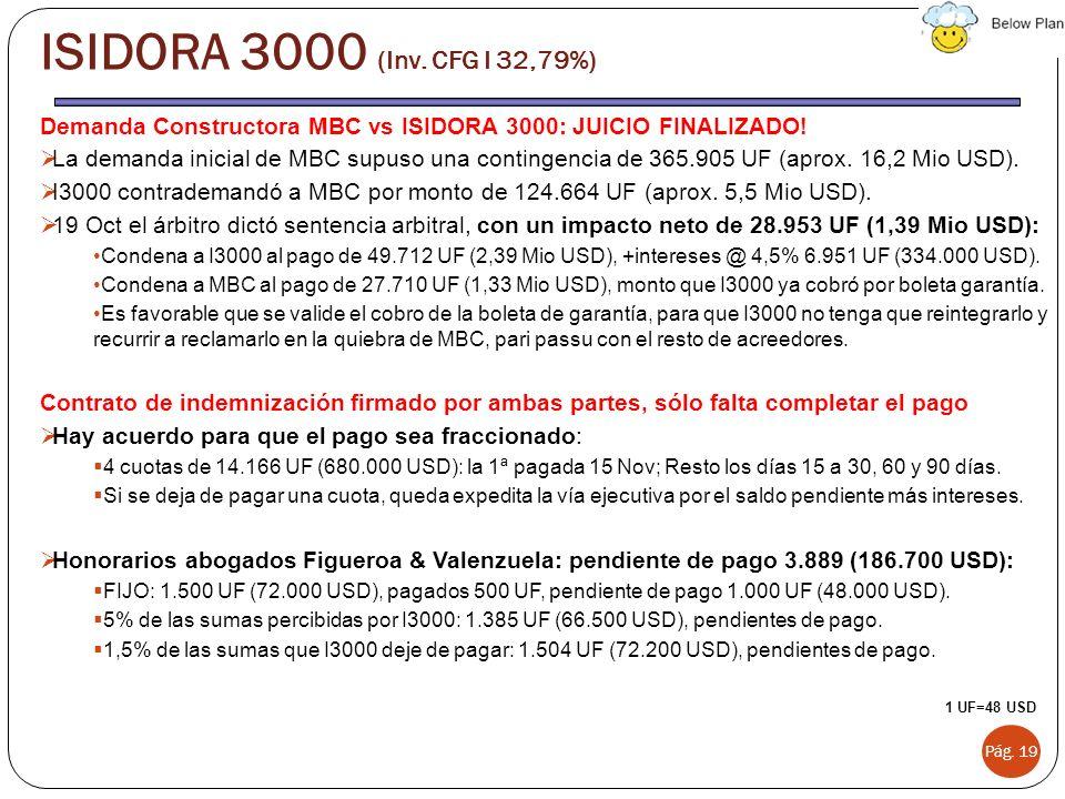 Demanda Constructora MBC vs ISIDORA 3000: JUICIO FINALIZADO! La demanda inicial de MBC supuso una contingencia de 365.905 UF (aprox. 16,2 Mio USD). I3