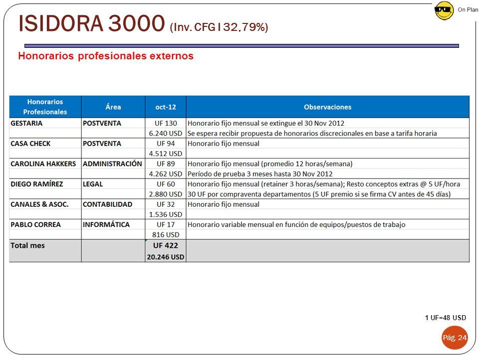 Honorarios profesionales externos Pág. 24 1 UF=48 USD ISIDORA 3000 (Inv. CFG I 32,79%)