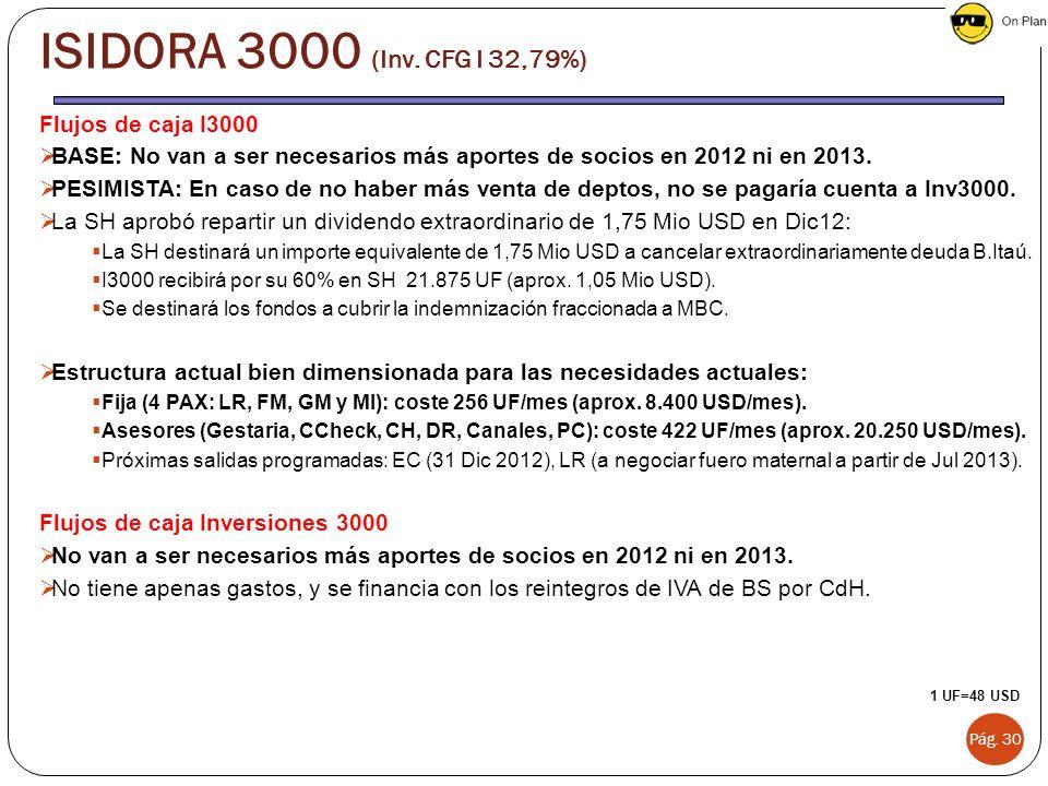 Flujos de caja I3000 BASE: No van a ser necesarios más aportes de socios en 2012 ni en 2013. PESIMISTA: En caso de no haber más venta de deptos, no se