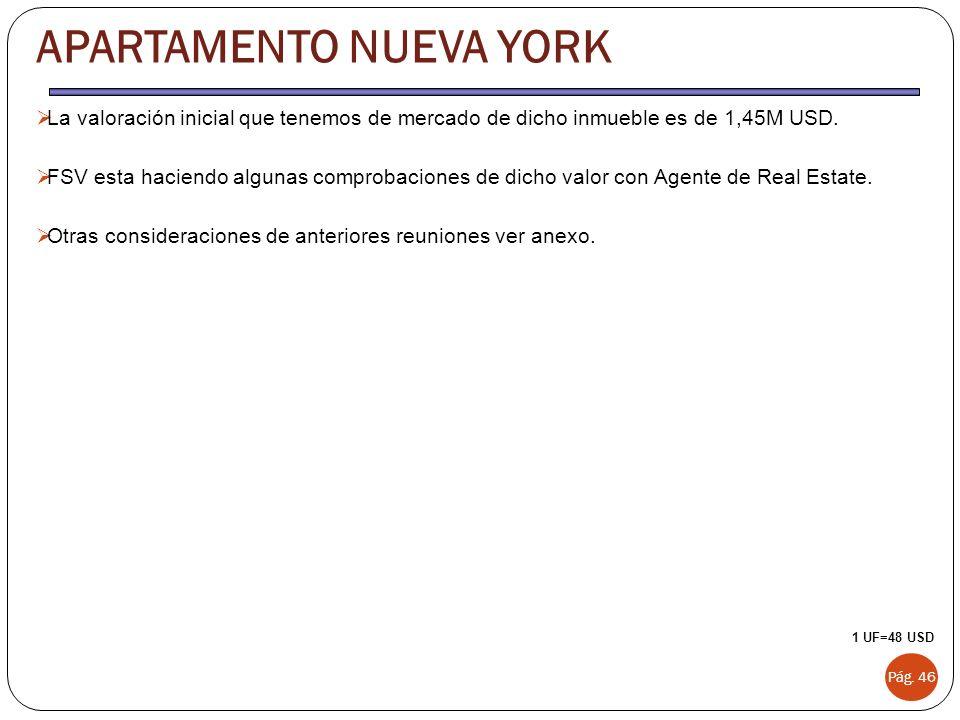 La valoración inicial que tenemos de mercado de dicho inmueble es de 1,45M USD. FSV esta haciendo algunas comprobaciones de dicho valor con Agente de