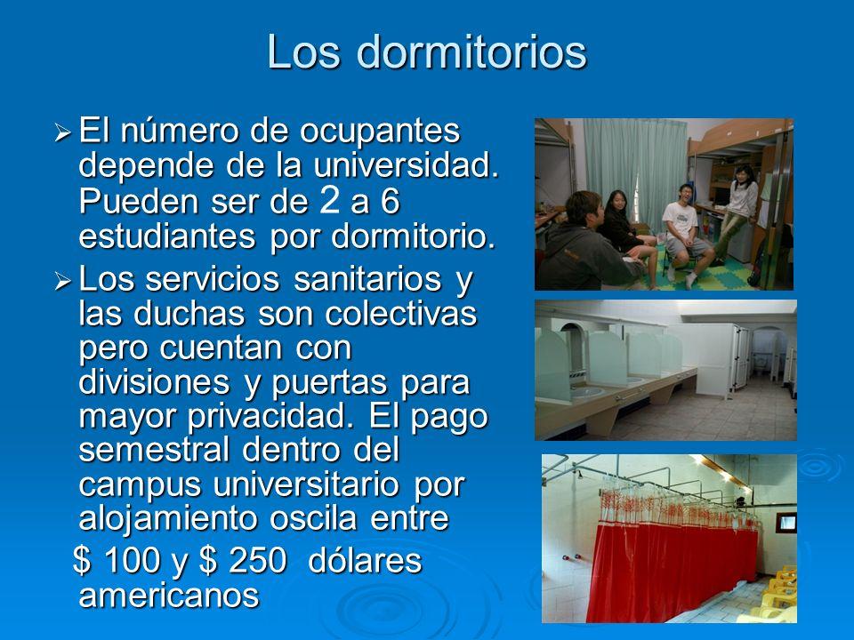 Los dormitorios El número de ocupantes depende de la universidad.