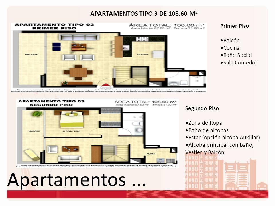 Apartamentos... APARTAMENTOS TIPO 3 DE 108.60 M 2 Primer Piso Balcón Cocina Baño Social Sala Comedor Segundo Piso Zona de Ropa Baño de alcobas Estar (