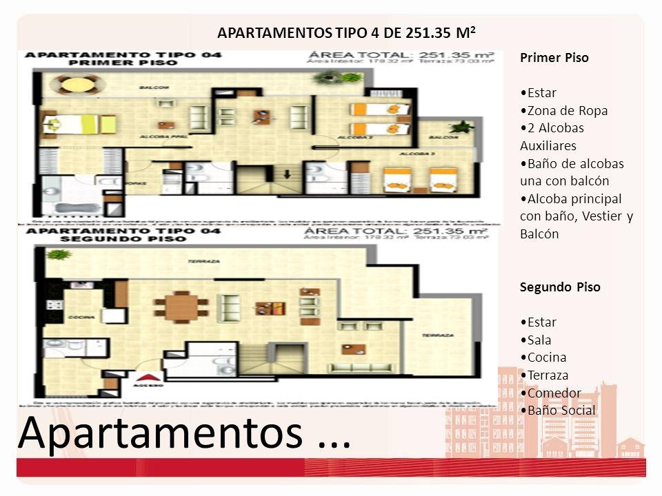 Apartamentos... APARTAMENTOS TIPO 4 DE 251.35 M 2 Primer Piso Estar Zona de Ropa 2 Alcobas Auxiliares Baño de alcobas una con balcón Alcoba principal