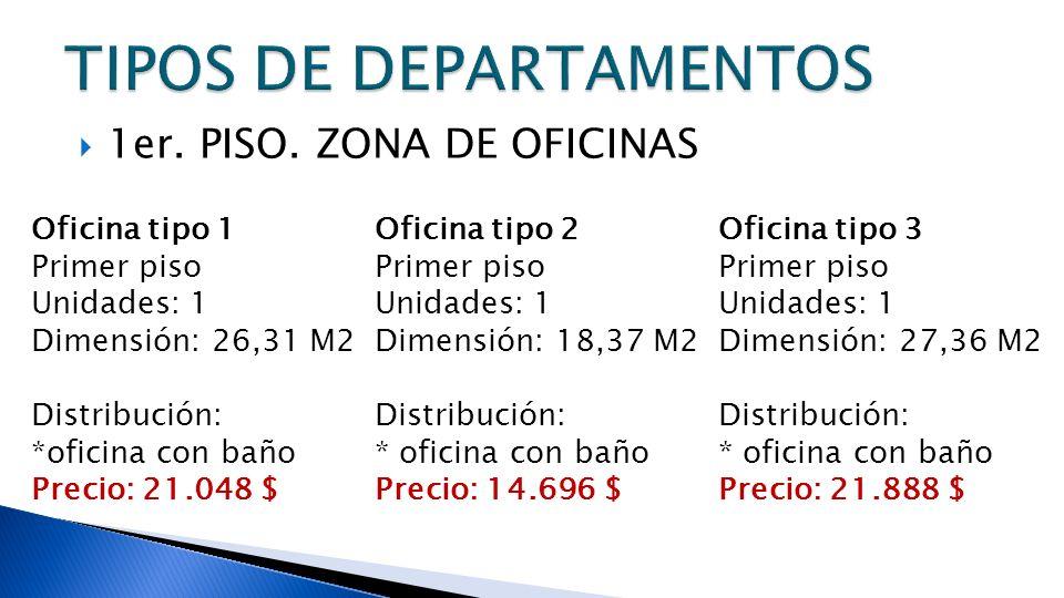 1er. PISO. ZONA DE OFICINAS Oficina tipo 1 Primer piso Unidades: 1 Dimensión: 26,31 M2 Distribución: *oficina con baño Precio: 21.048 $ Oficina tipo 2