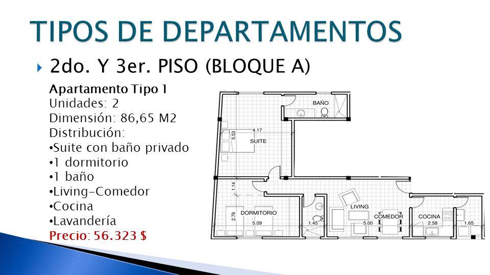 2do. Y 3er. PISO (BLOQUE A) Apartamento Tipo 1 Unidades: 2 Dimensión: 86,65 M2 Distribución: Suite con baño privado 1 dormitorio 1 baño Living-Comedor