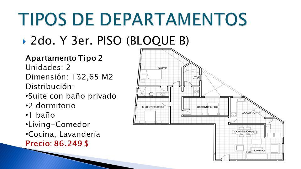 2do. Y 3er. PISO (BLOQUE B) Apartamento Tipo 2 Unidades: 2 Dimensión: 132,65 M2 Distribución: Suite con baño privado 2 dormitorio 1 baño Living-Comedo