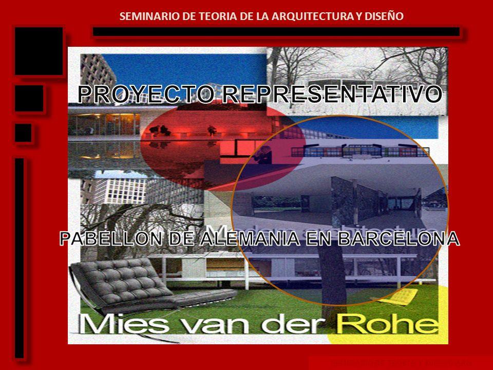 SEMINARIO DE TEORIA Y DISEÑO ARQ SEMINARIO DE TEORIA DE LA ARQUITECTURA Y DISEÑO