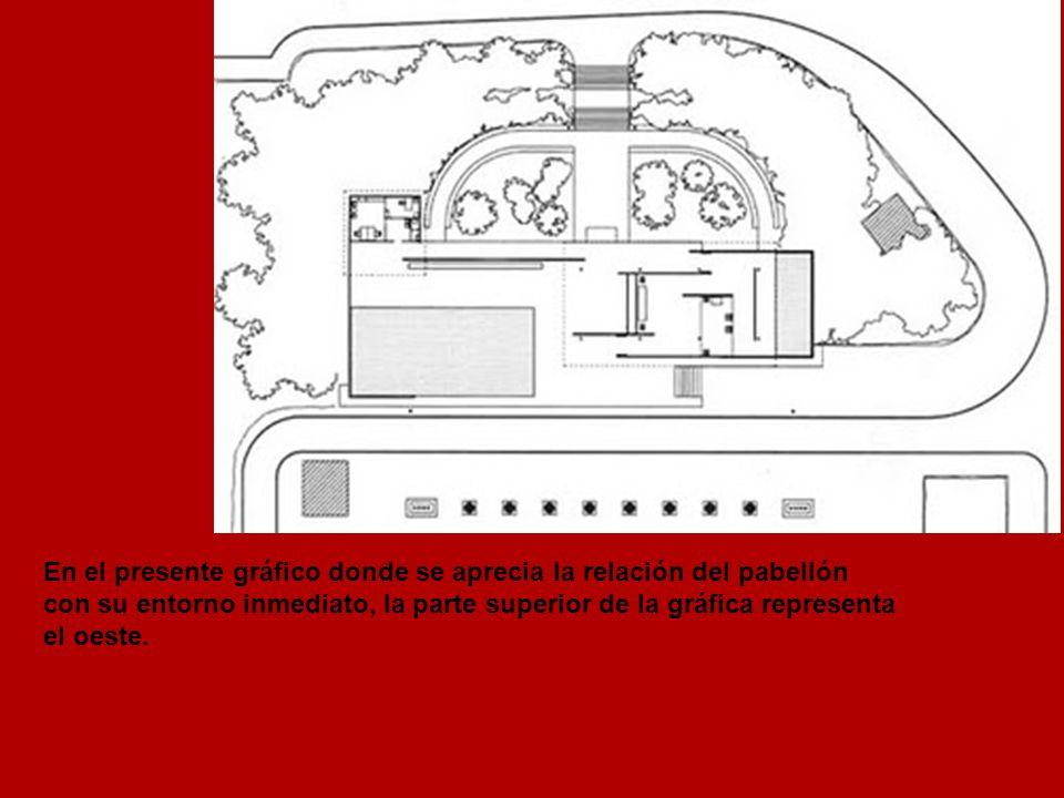COMPOSICIÓN La composición, basada en un juego independiente y ortogonal de planos, permite una absoluta fluidez espacial, tanto al interior del edificio como en su diálogo con el exterior, gracias a sus generosos ventanales.
