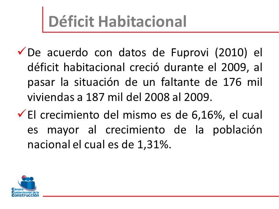 Déficit Habitacional De acuerdo con datos de Fuprovi (2010) el déficit habitacional creció durante el 2009, al pasar la situación de un faltante de 17