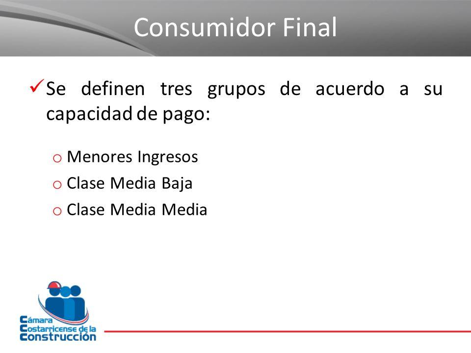 Consumidor Final Se definen tres grupos de acuerdo a su capacidad de pago: o Menores Ingresos o Clase Media Baja o Clase Media Media