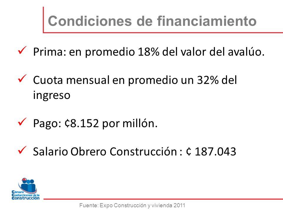 Condiciones de financiamiento Prima: en promedio 18% del valor del avalúo. Cuota mensual en promedio un 32% del ingreso Pago: ¢8.152 por millón. Salar