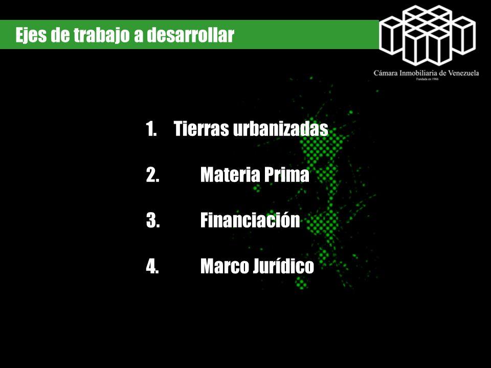 Ejes de trabajo a desarrollar 1.Tierras urbanizadas 2. Materia Prima 3. Financiación 4. Marco Jurídico