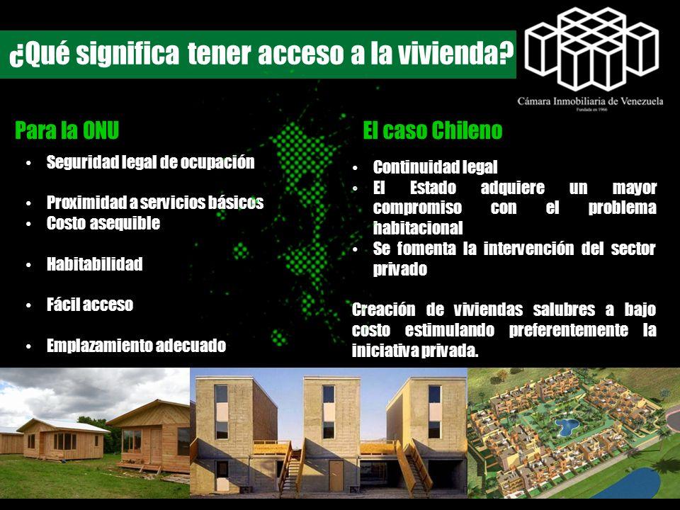 ¿Qué significa tener acceso a la vivienda? Para la ONUEl caso Chileno Seguridad legal de ocupación Proximidad a servicios básicos Costo asequible Habi