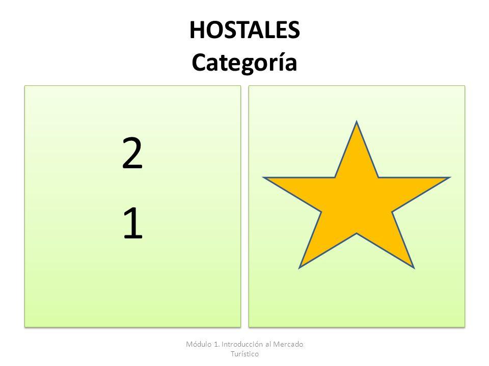 HOSTALES Categoría 2121 2121 Módulo 1. Introducción al Mercado Turístico