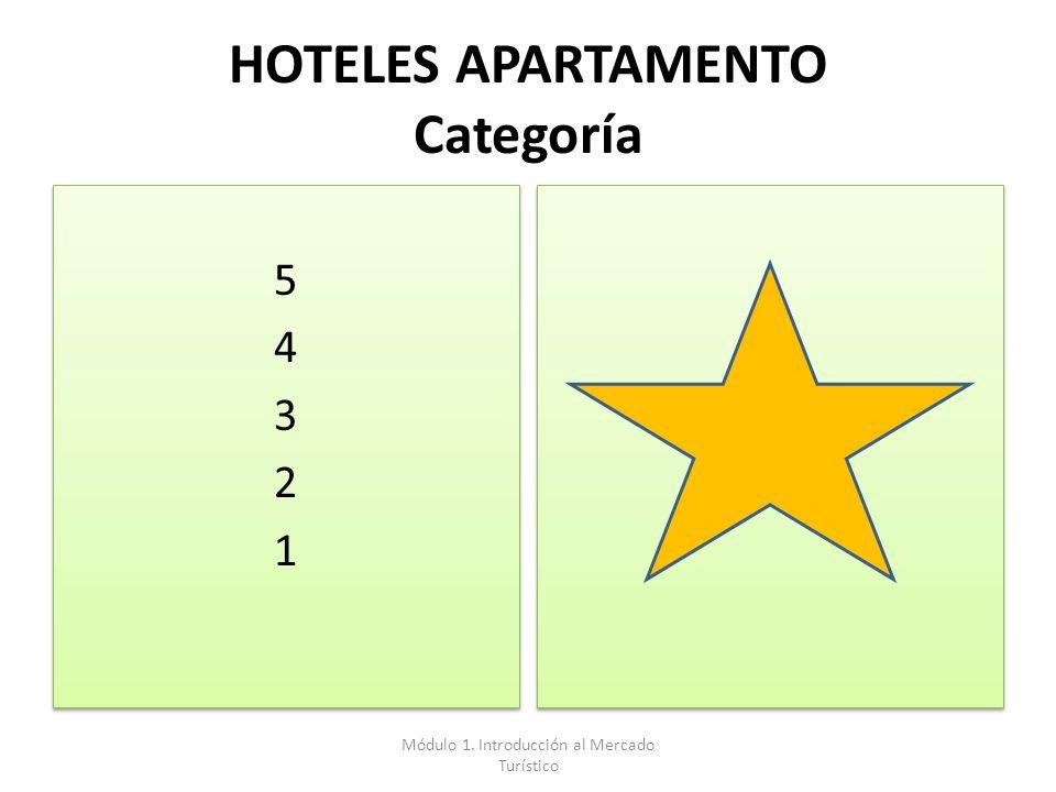 HOTELES APARTAMENTO Categoría 5432154321 5432154321 Módulo 1. Introducción al Mercado Turístico
