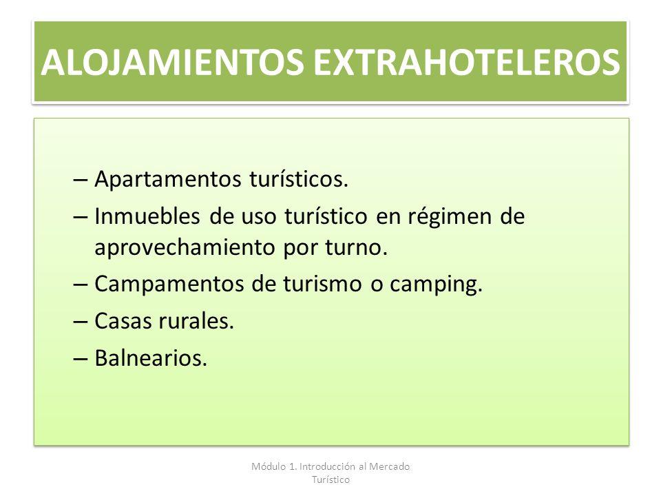 ALOJAMIENTOS EXTRAHOTELEROS – Apartamentos turísticos. – Inmuebles de uso turístico en régimen de aprovechamiento por turno. – Campamentos de turismo