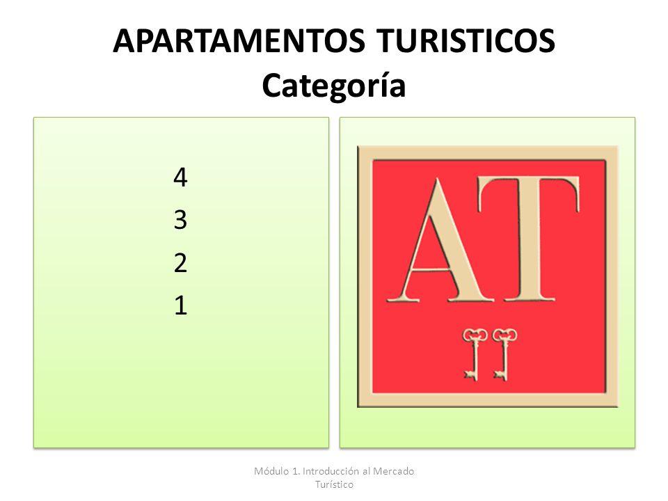 APARTAMENTOS TURISTICOS Categoría 43214321 43214321 Módulo 1. Introducción al Mercado Turístico