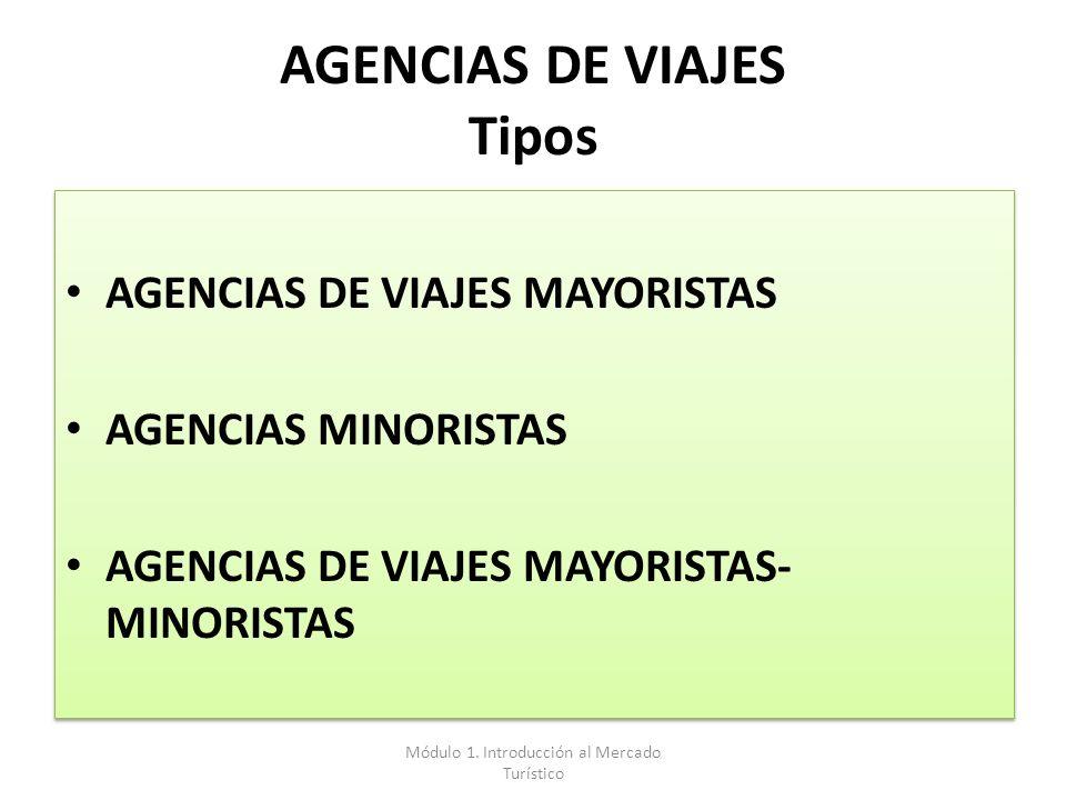 AGENCIAS DE VIAJES Tipos AGENCIAS DE VIAJES MAYORISTAS AGENCIAS MINORISTAS AGENCIAS DE VIAJES MAYORISTAS- MINORISTAS AGENCIAS DE VIAJES MAYORISTAS AGE