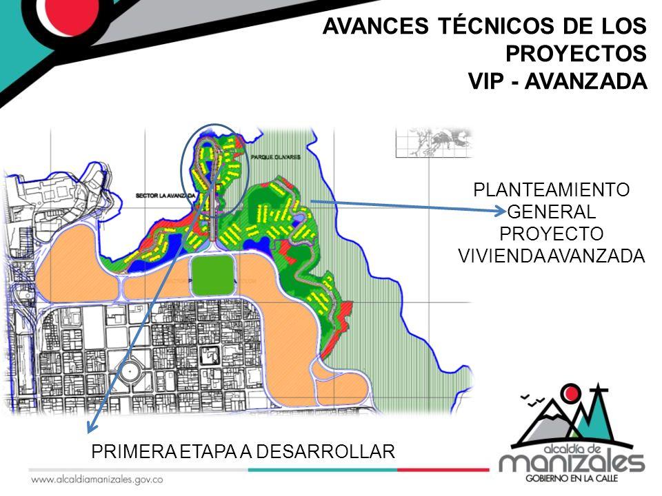 AVANCES TÉCNICOS DE LOS PROYECTOS VIP - AVANZADA PLANTEAMIENTO GENERAL PROYECTO VIVIENDA AVANZADA PRIMERA ETAPA A DESARROLLAR