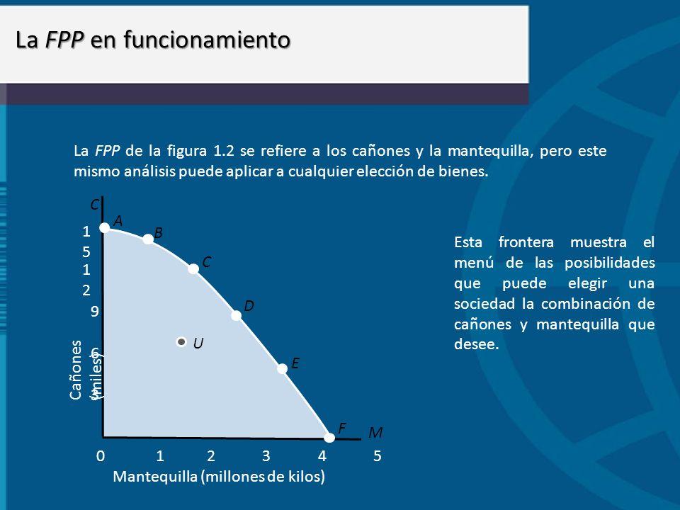 La FPP en funcionamiento La FPP de la figura 1.2 se refiere a los cañones y la mantequilla, pero este mismo análisis puede aplicar a cualquier elecció
