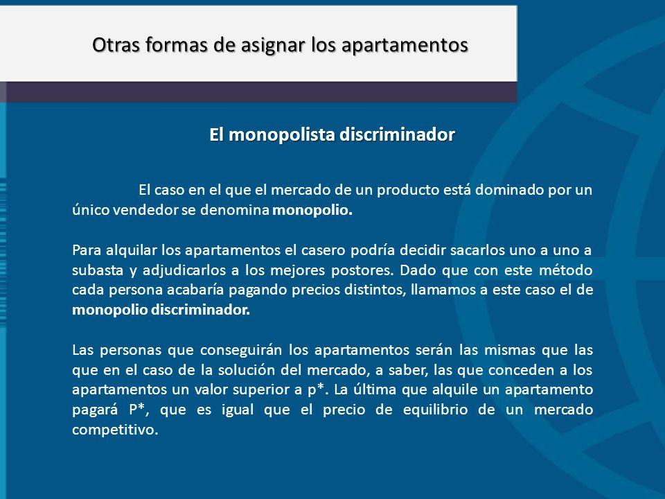 Otras formas de asignar los apartamentos El monopolista discriminador El caso en el que el mercado de un producto está dominado por un único vendedor