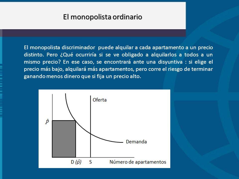El monopolista ordinario El monopolista discriminador puede alquilar a cada apartamento a un precio distinto. Pero ¿Qué ocurriría si se ve obligado a
