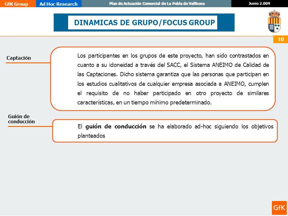 GfK GroupAd Hoc Research Junio 2.009 Plan de Actuación Comercial de La Pobla de Vallbona 10 Captación Los participantes en los grupos de este proyecto