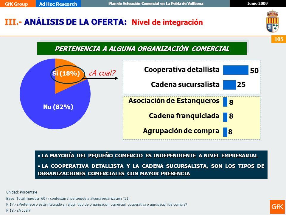 GfK GroupAd Hoc Research Junio 2009 Plan de Actuación Comercial en La Pobla de Vallbona 105 III.- ANÁLISIS DE LA OFERTA: III.- ANÁLISIS DE LA OFERTA: