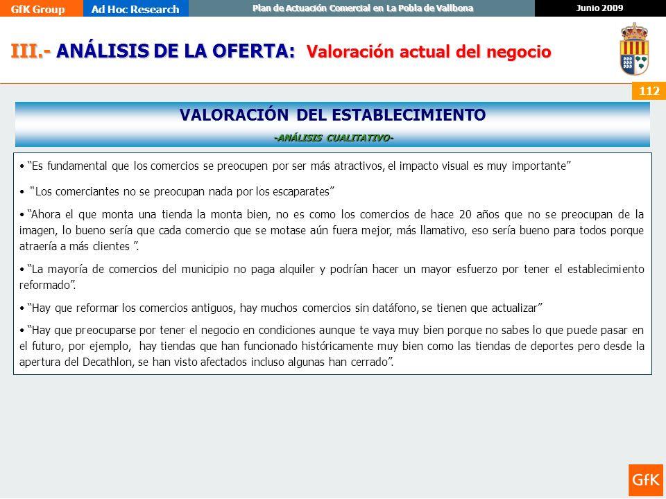 GfK GroupAd Hoc Research Junio 2009 Plan de Actuación Comercial en La Pobla de Vallbona 112 III.- ANÁLISIS DE LA OFERTA: III.- ANÁLISIS DE LA OFERTA: