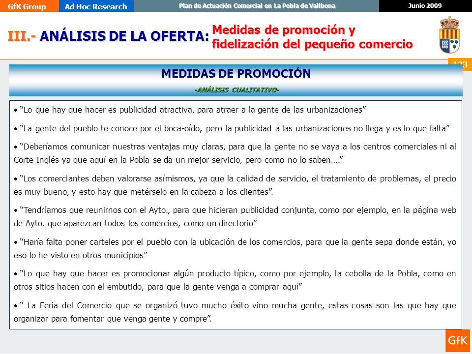 GfK GroupAd Hoc Research Junio 2009 Plan de Actuación Comercial en La Pobla de Vallbona 123 III.- ANÁLISIS DE LA OFERTA: III.- ANÁLISIS DE LA OFERTA: