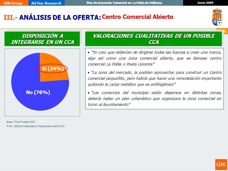 GfK GroupAd Hoc Research Junio 2009 Plan de Actuación Comercial en La Pobla de Vallbona 126 III.- ANÁLISIS DE LA OFERTA: III.- ANÁLISIS DE LA OFERTA: