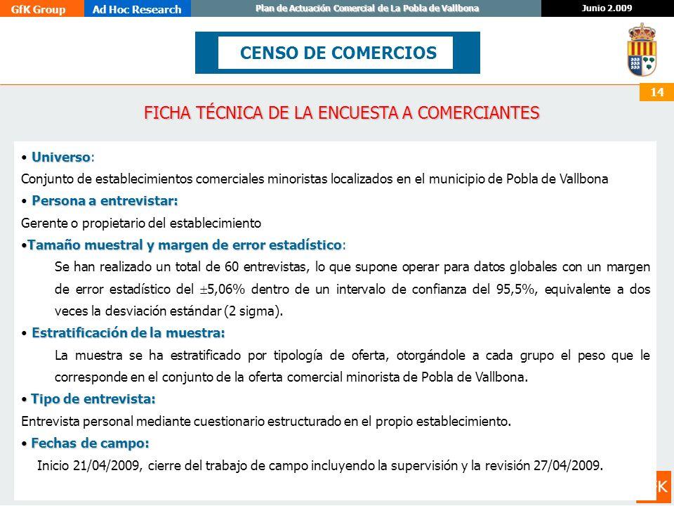 GfK GroupAd Hoc Research Junio 2.009 Plan de Actuación Comercial de La Pobla de Vallbona 14 CENSO DE COMERCIOS Universo Universo: Conjunto de establec