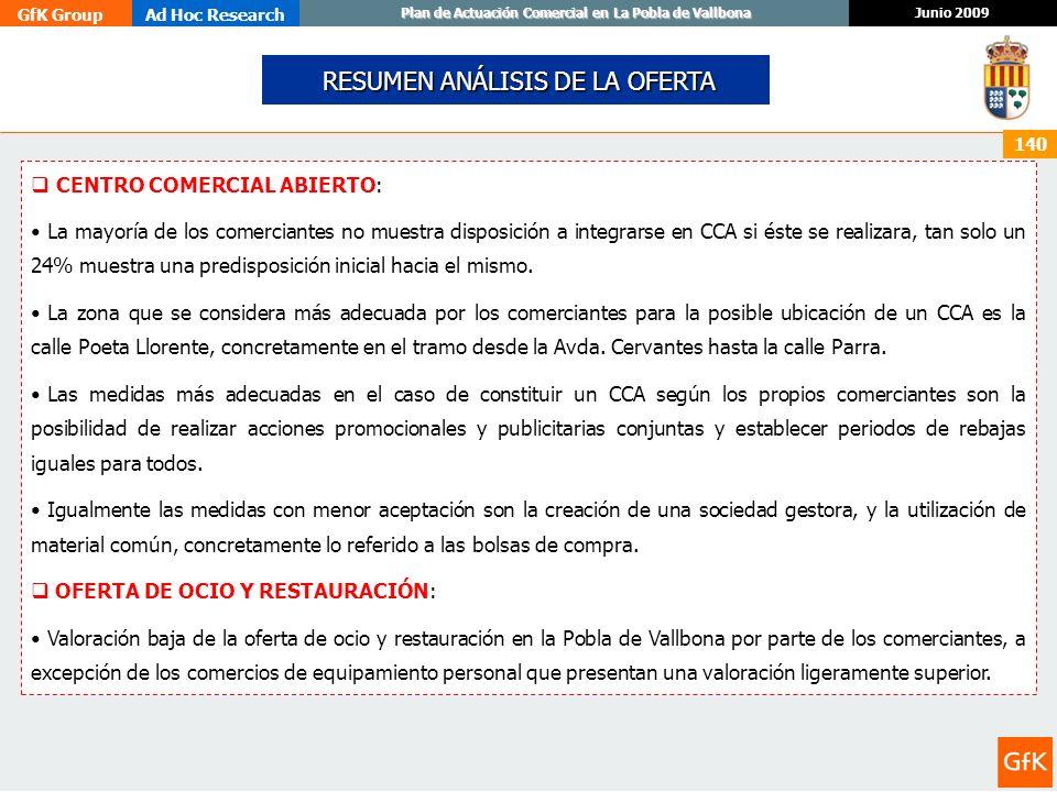 GfK GroupAd Hoc Research Junio 2009 Plan de Actuación Comercial en La Pobla de Vallbona 140 RESUMEN ANÁLISIS DE LA OFERTA RESUMEN ANÁLISIS DE LA OFERT