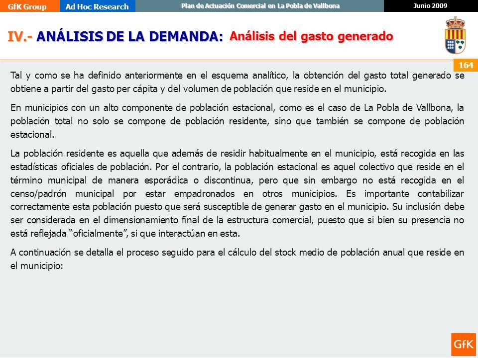 GfK GroupAd Hoc Research Junio 2009 Plan de Actuación Comercial en La Pobla de Vallbona 164 IV.- ANÁLISIS DE LA DEMANDA: IV.- ANÁLISIS DE LA DEMANDA: