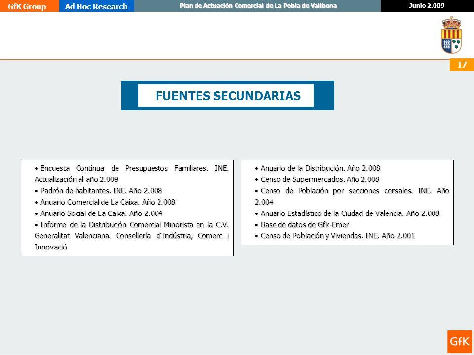 GfK GroupAd Hoc Research Junio 2.009 Plan de Actuación Comercial de La Pobla de Vallbona 17 FUENTES SECUNDARIAS Encuesta Continua de Presupuestos Fami