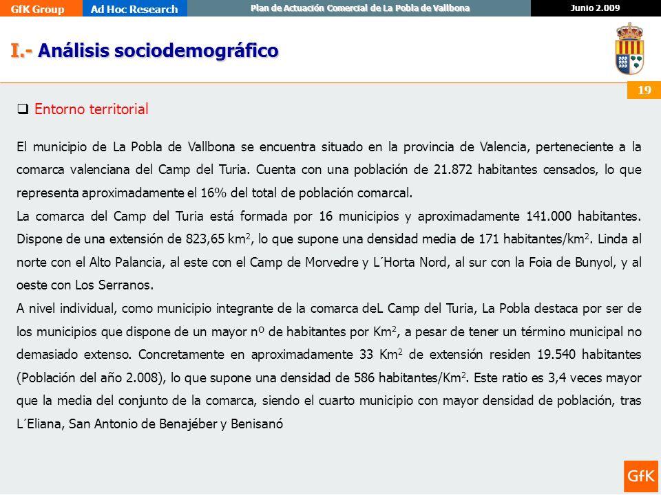 GfK GroupAd Hoc Research Junio 2.009 Plan de Actuación Comercial de La Pobla de Vallbona 19 I.- Análisis sociodemográfico I.- Análisis sociodemográfic
