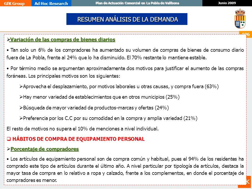 GfK GroupAd Hoc Research Junio 2009 Plan de Actuación Comercial en La Pobla de Vallbona 196 RESUMEN ANÁLISIS DE LA DEMANDA RESUMEN ANÁLISIS DE LA DEMA