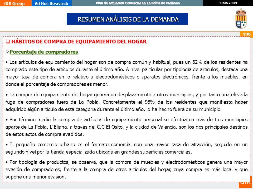 GfK GroupAd Hoc Research Junio 2009 Plan de Actuación Comercial en La Pobla de Vallbona 199 RESUMEN ANÁLISIS DE LA DEMANDA RESUMEN ANÁLISIS DE LA DEMA