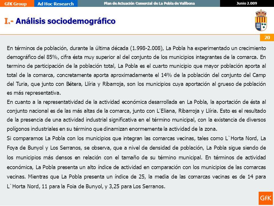 GfK GroupAd Hoc Research Junio 2.009 Plan de Actuación Comercial de La Pobla de Vallbona 20 I.- Análisis sociodemográfico I.- Análisis sociodemográfic