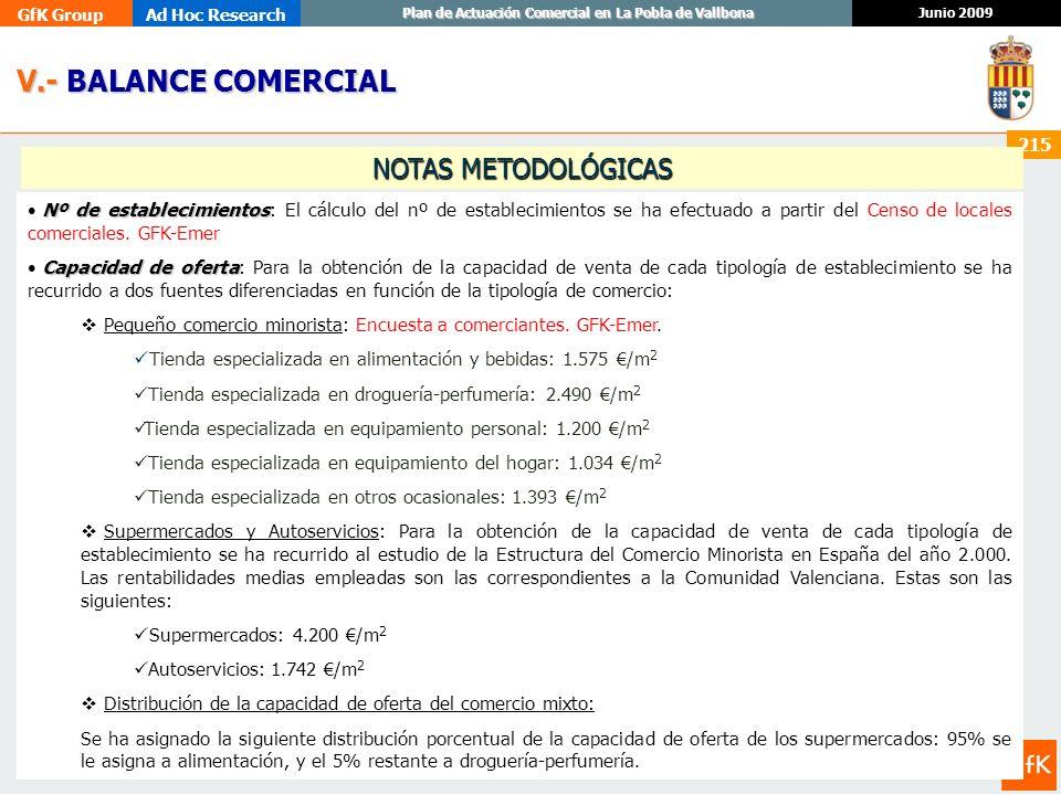 GfK GroupAd Hoc Research Junio 2009 Plan de Actuación Comercial en La Pobla de Vallbona 215 Nº de establecimientos Nº de establecimientos: El cálculo