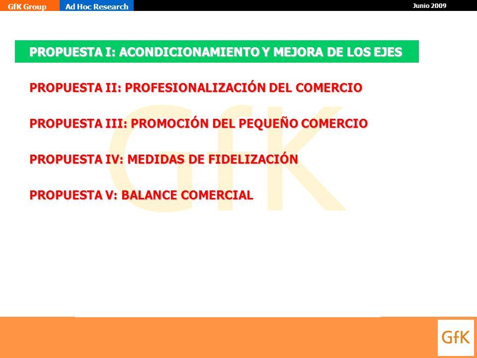GfK GroupAd Hoc Research Junio 2009 PROPUESTA I: ACONDICIONAMIENTO Y MEJORA DE LOS EJES PROPUESTA II: PROFESIONALIZACIÓN DEL COMERCIO PROPUESTA III: P