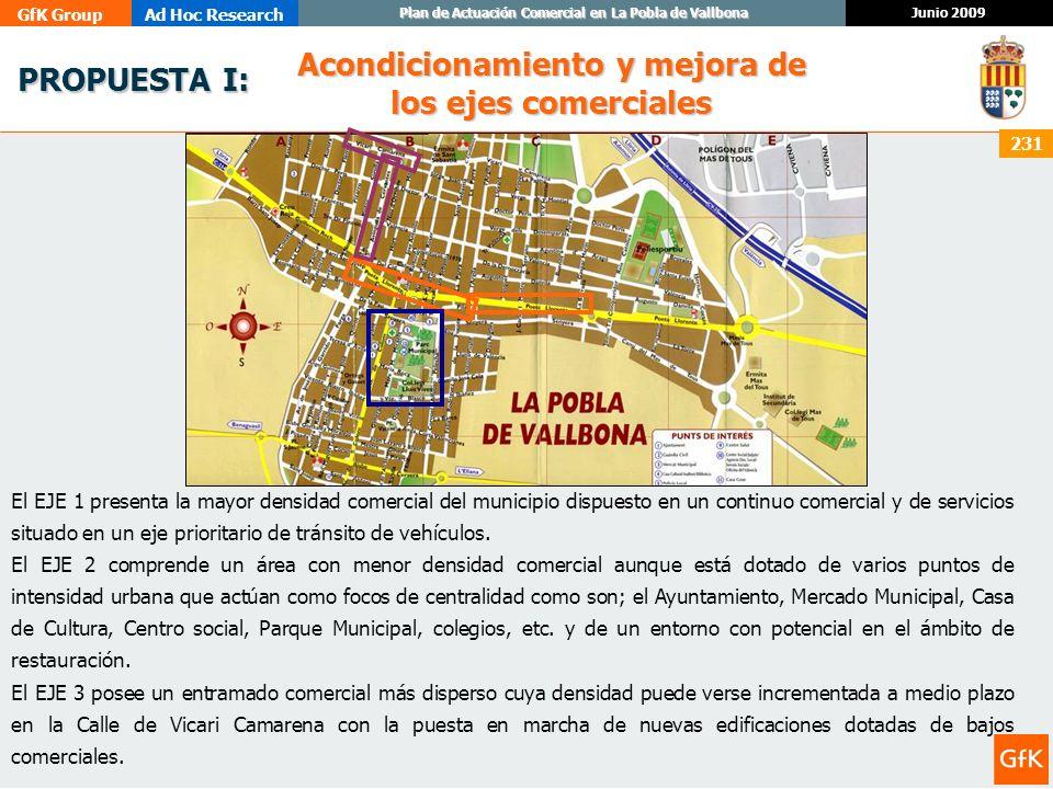 GfK GroupAd Hoc Research Junio 2009 Plan de Actuación Comercial en La Pobla de Vallbona 231 PROPUESTA I: PROPUESTA I: Acondicionamiento y mejora de lo