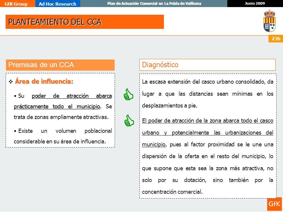 GfK GroupAd Hoc Research Junio 2009 Plan de Actuación Comercial en La Pobla de Vallbona 236 Área de influencia: poder de atracción abarca prácticament