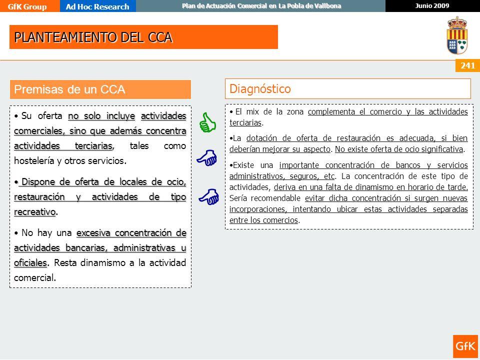 GfK GroupAd Hoc Research Junio 2009 Plan de Actuación Comercial en La Pobla de Vallbona 241 no solo incluyeactividades comerciales, sino que además co